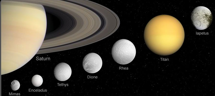 Moons of Saturn  Wikipedia